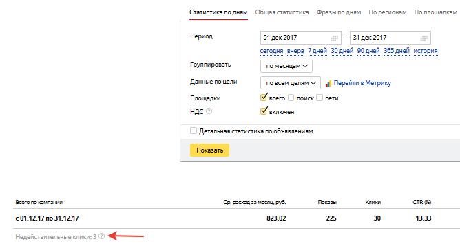 Недействительные клики в Яндекс.Директе