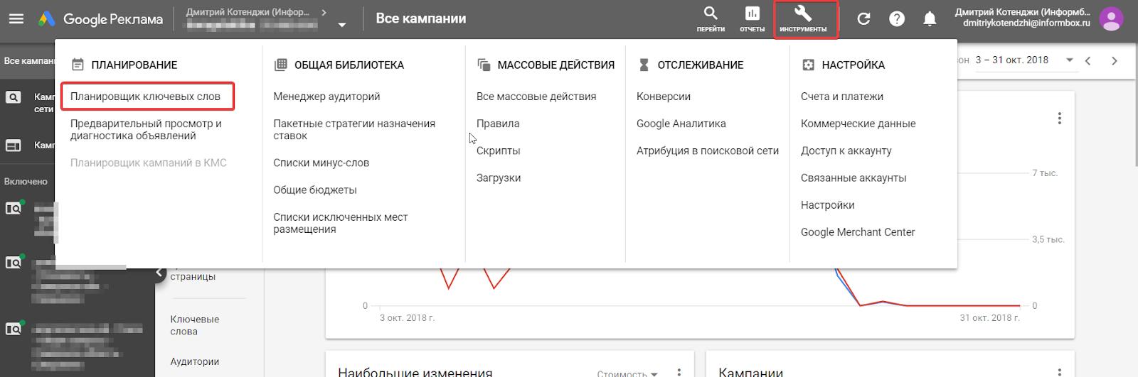 «Планировщик ключевых слов» в Google Ads