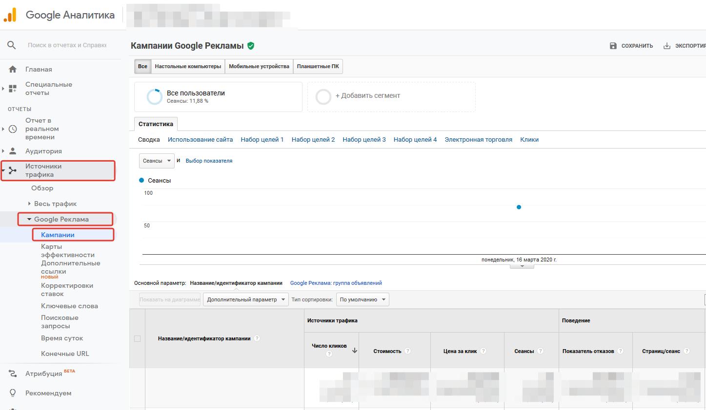 Открываем отчет по контекстной рекламе в Google Analytics